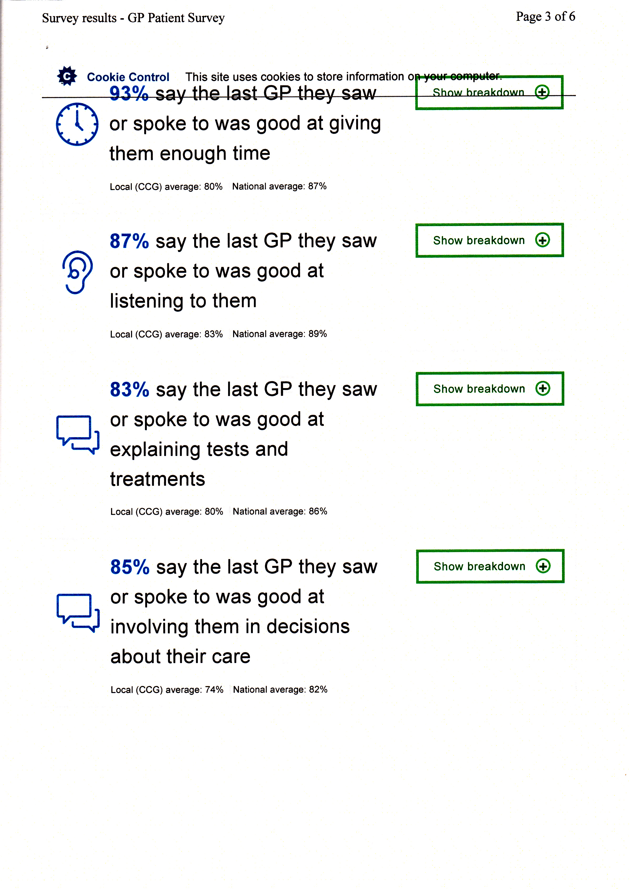 GP Patient Survey 2016